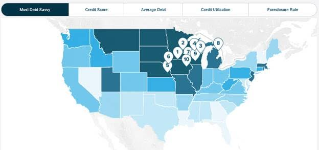 Most Debt Savy Resident