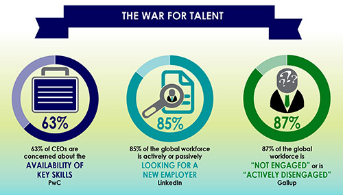 id34067_warfortalentinfographic500